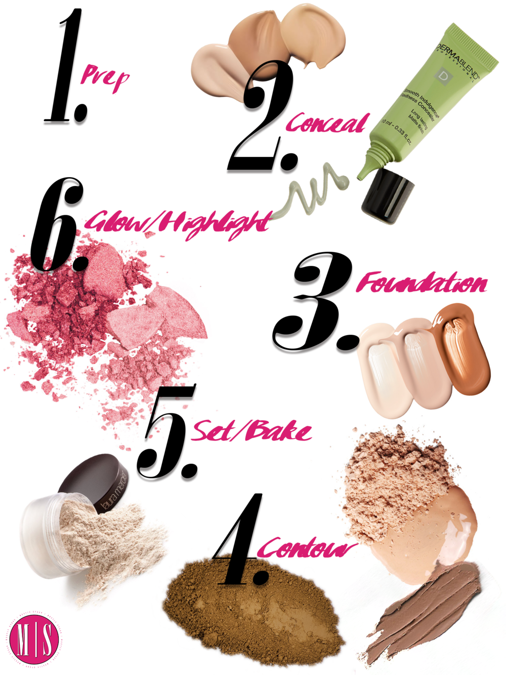 6 Steps for a Flawless Foundation