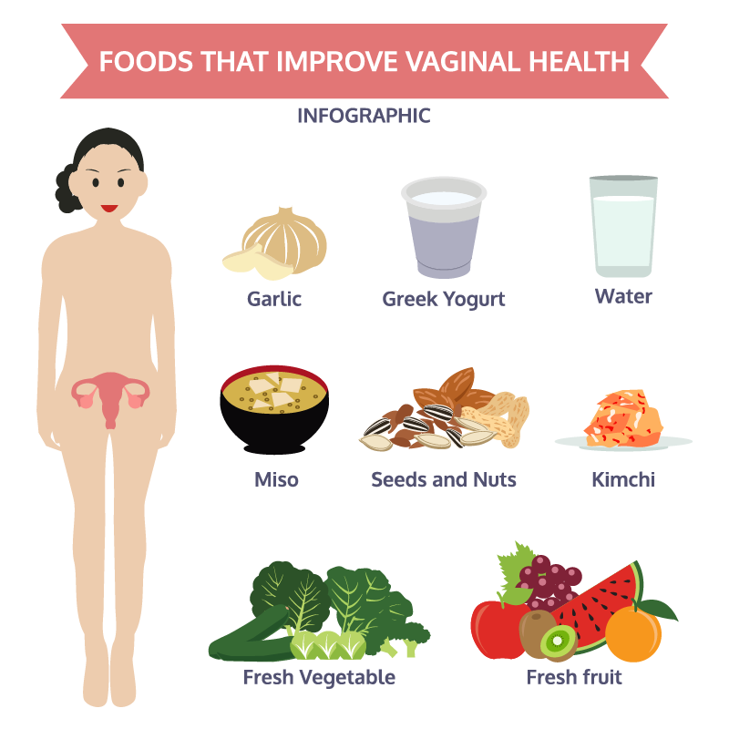 put vagina in to Foods