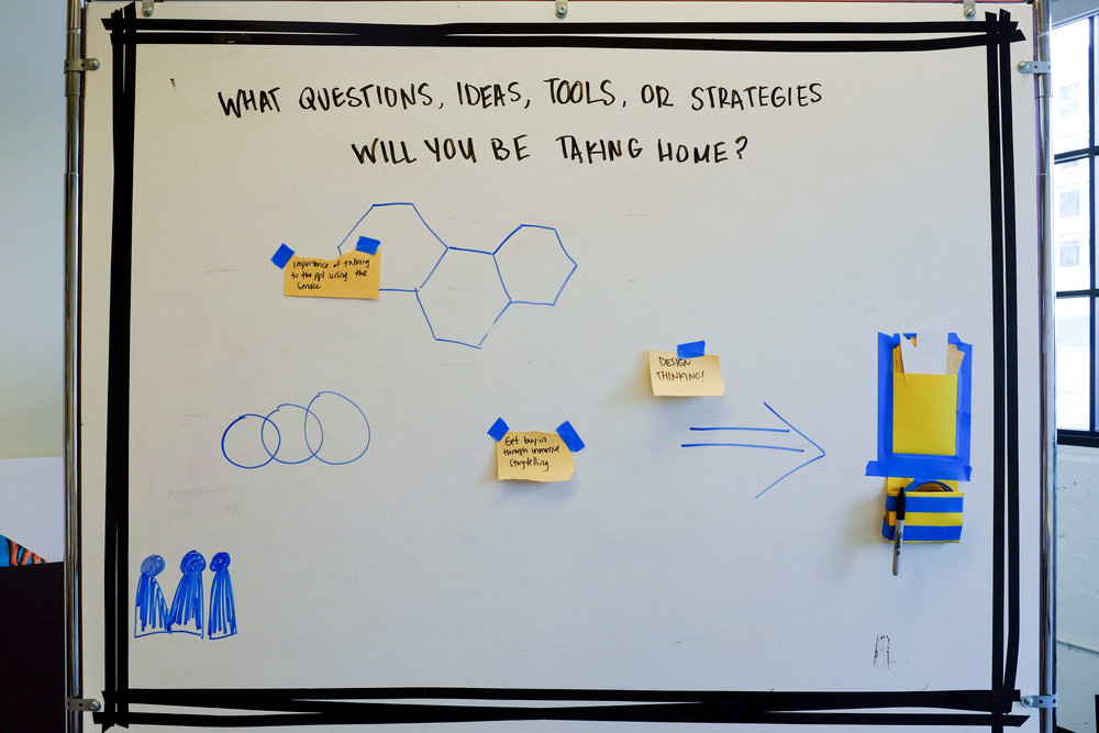 Prototype D )   Give/Get Board for  visitors to leave insights they've  gained or questions they now have.