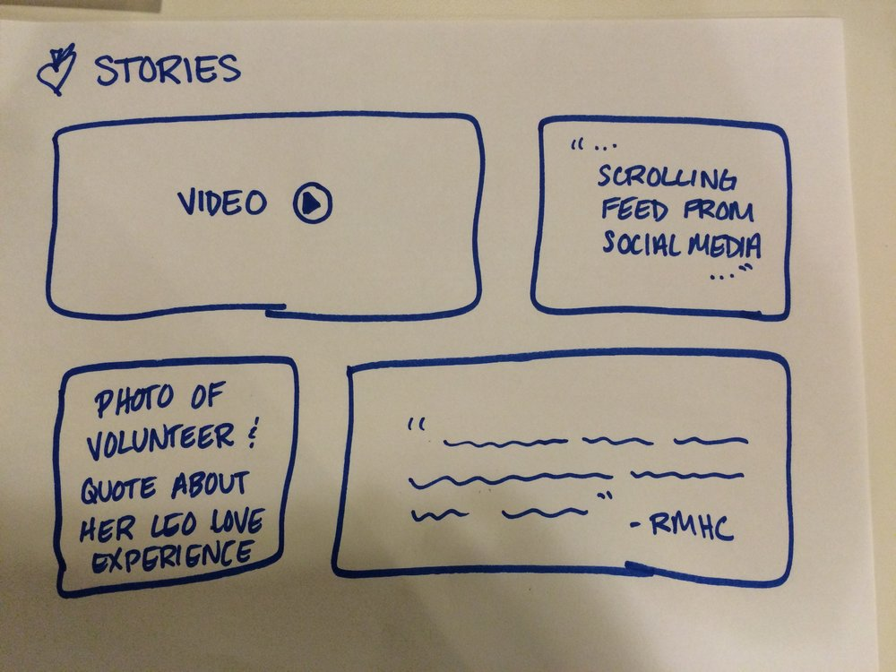 Stories Page