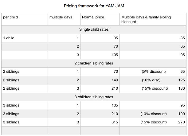 pricing framework YAM JAM.png