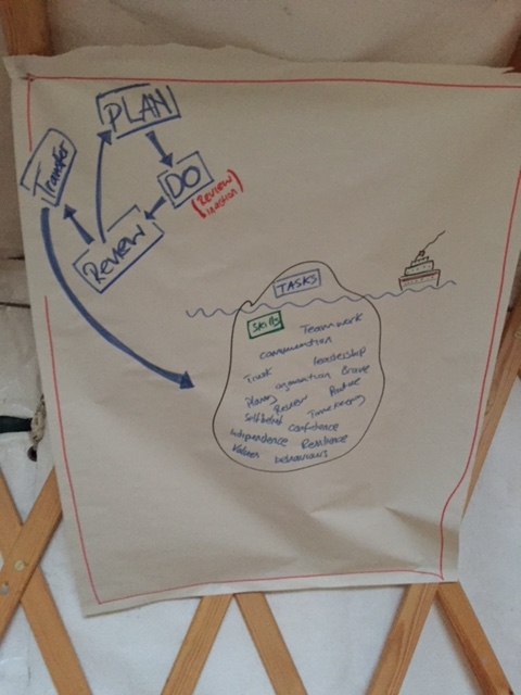 Classroom Work 3.JPG