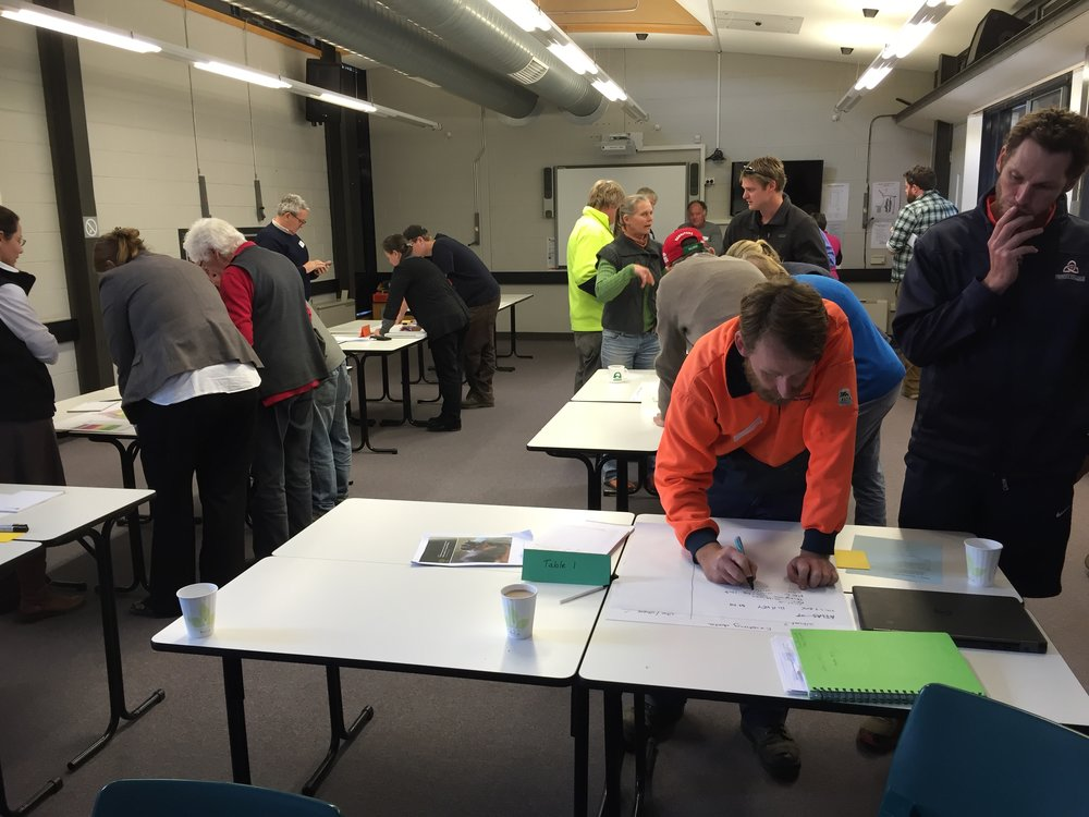 Stakeholder workshop hosted to develop a Squirrel Glider Monitoring Plan for Thurgoona, NSW (August 2016)