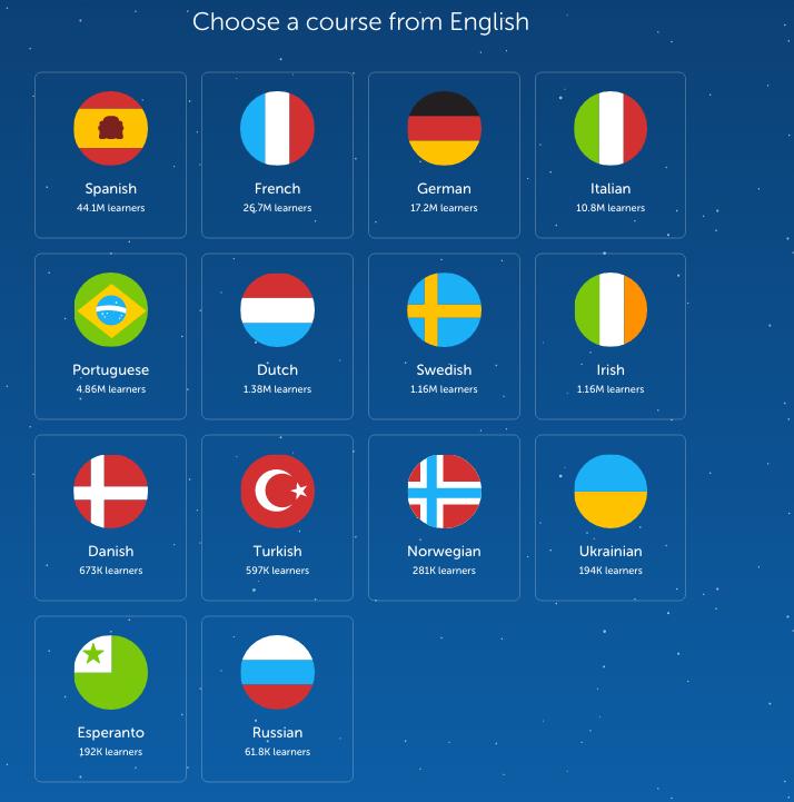 Should I learn German, Dutch, Swedish, Norwegian, or ...