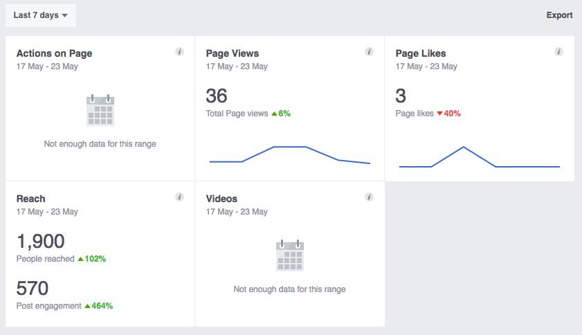 Advanced Facebook Tips for Schools — Interactive Schools