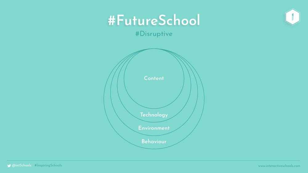 #FutureSchool-Disruptive-B.jpg