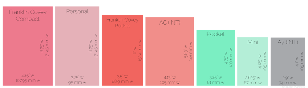 Paper Sizes 101 | Rourke Planners