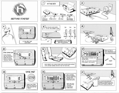 userman procreate product design development industrial