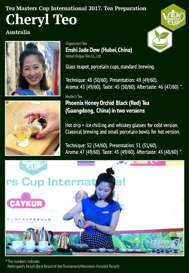 Tea Masters Cup.jpg