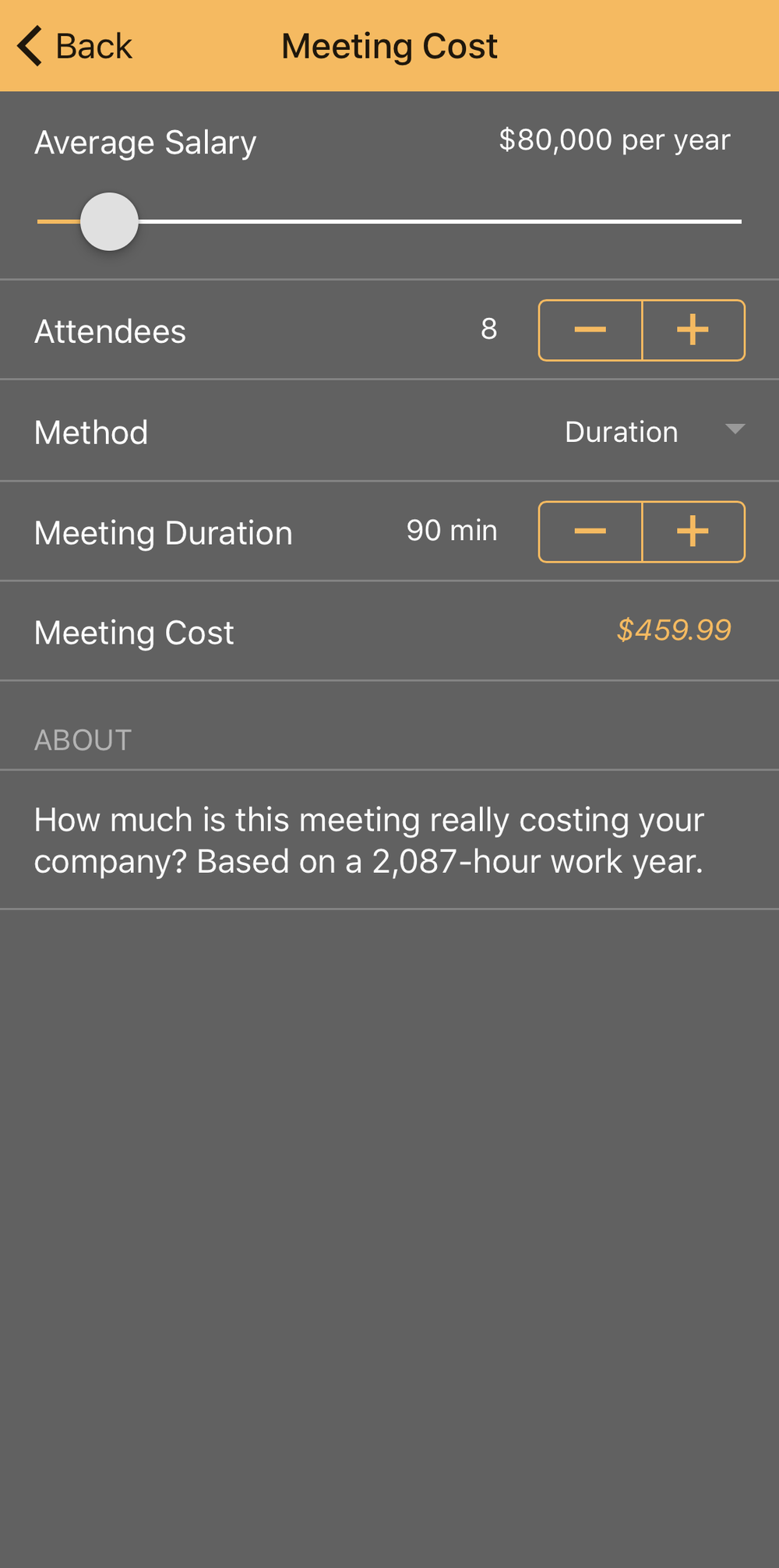 Meeting Cost - For recreational purposes only. How much is this meeting really costing your company?