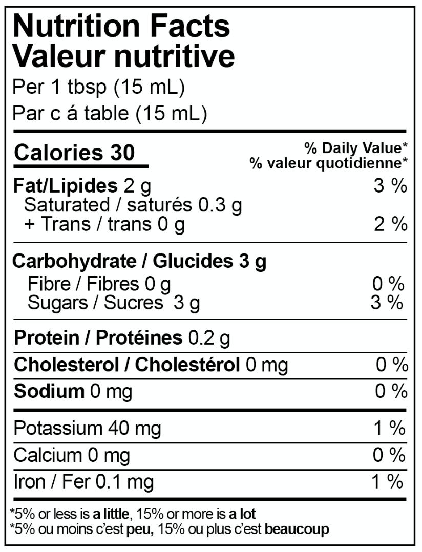 Mango Pickle nutritional facts  Valeur nutritive des conserves mangues