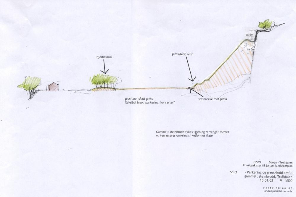 Frå Trolldalen - snitt som syner terrengforming og istandsetting i steinbrotet