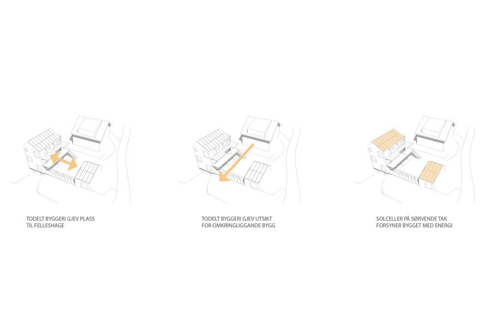 Rapport Skisseprosjekt Husbanken11.jpg