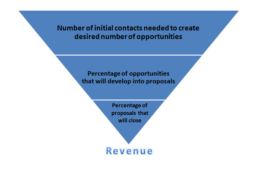 sales process funnel.jpg