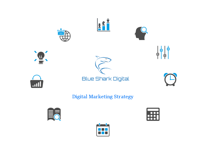 Digital Marketing Strategy Northern Ireland