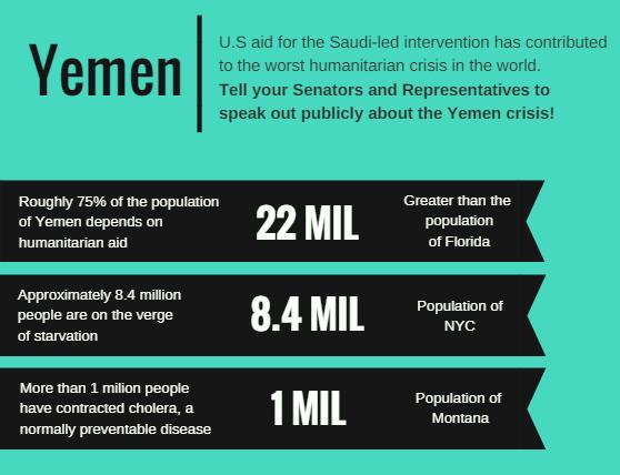 Yemen_Take_Action_July_2018.png