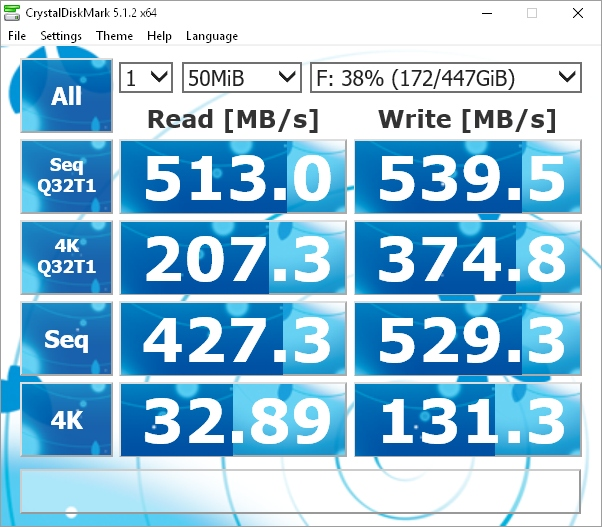 Review The Blazing Fast Pny Xlr8 Cs2211 480gb Ssd Gametyrant