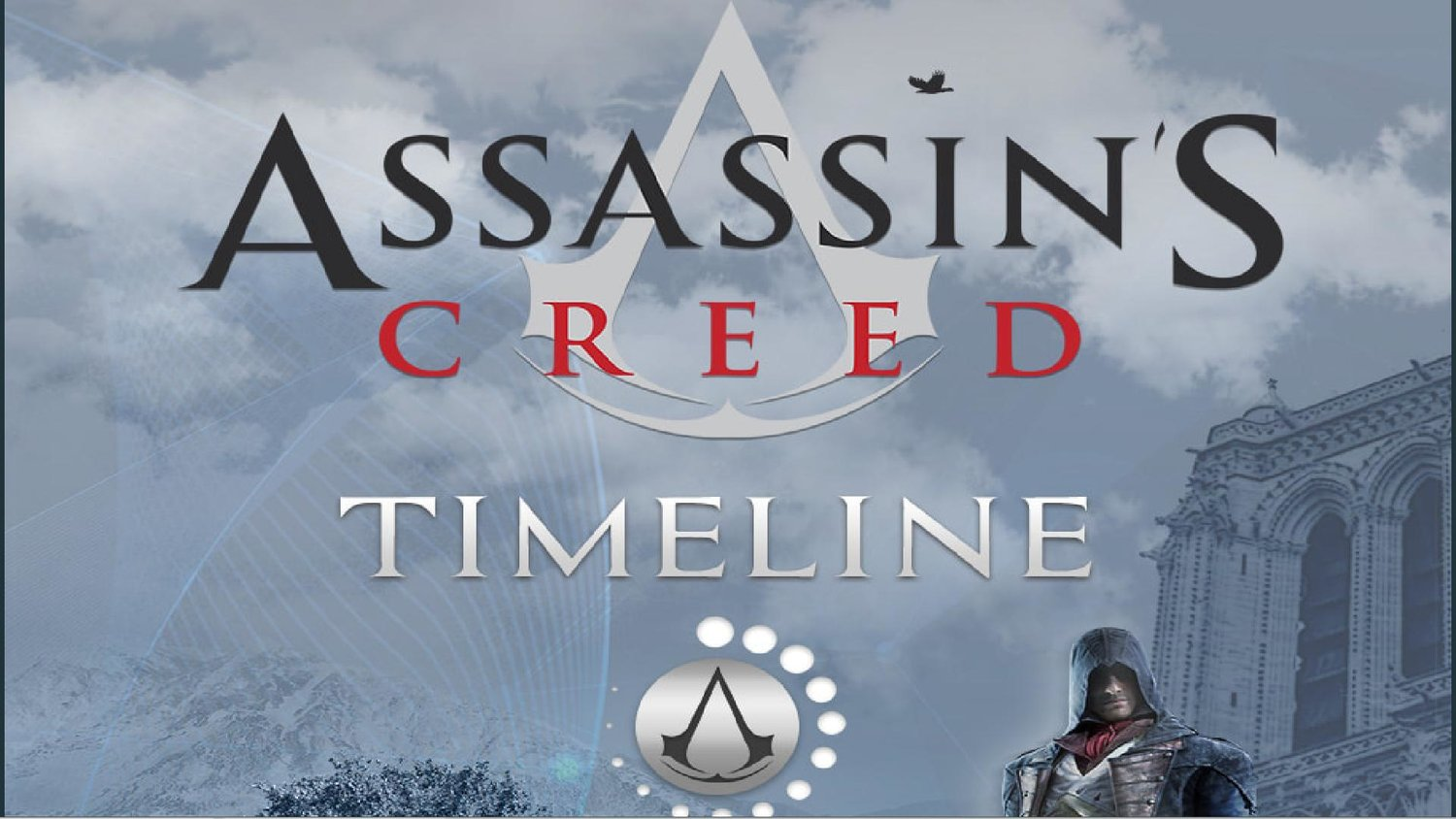 Accurate Assassin S Creed Timeline Will Prepare You For Origins