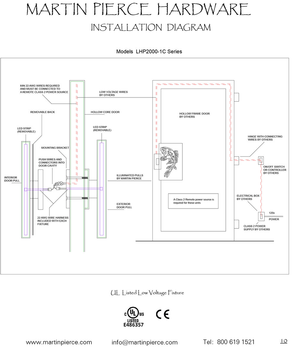 Installation-diagram-LED-door-handles.jpg