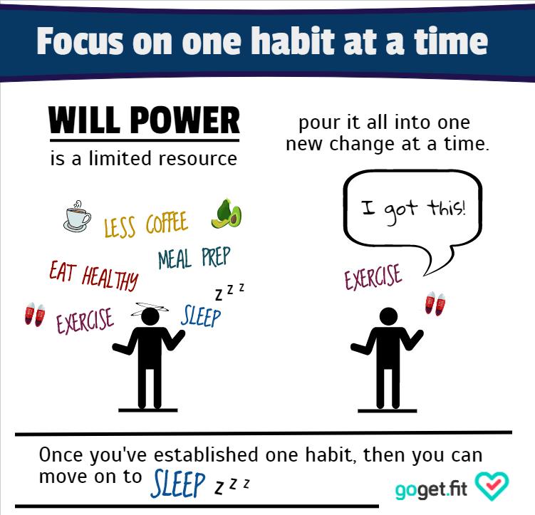 One Habit- Krista.jpg