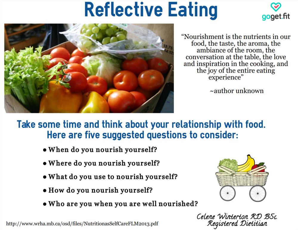 Reflective Eating.png