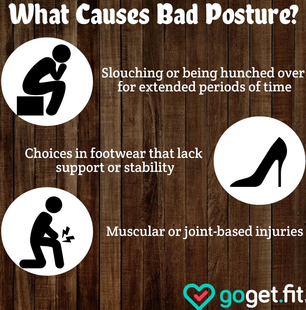 What+Causes+Bad+Posture.jpg