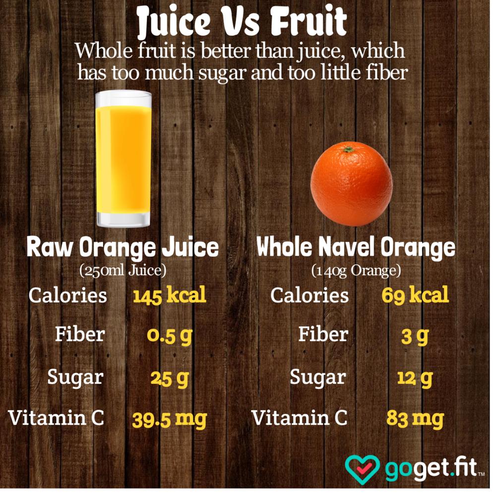 Fruit Vs Juice.png