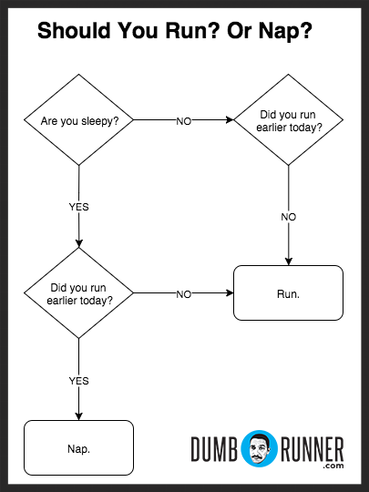 Nifty flow chart created at  Draw.io