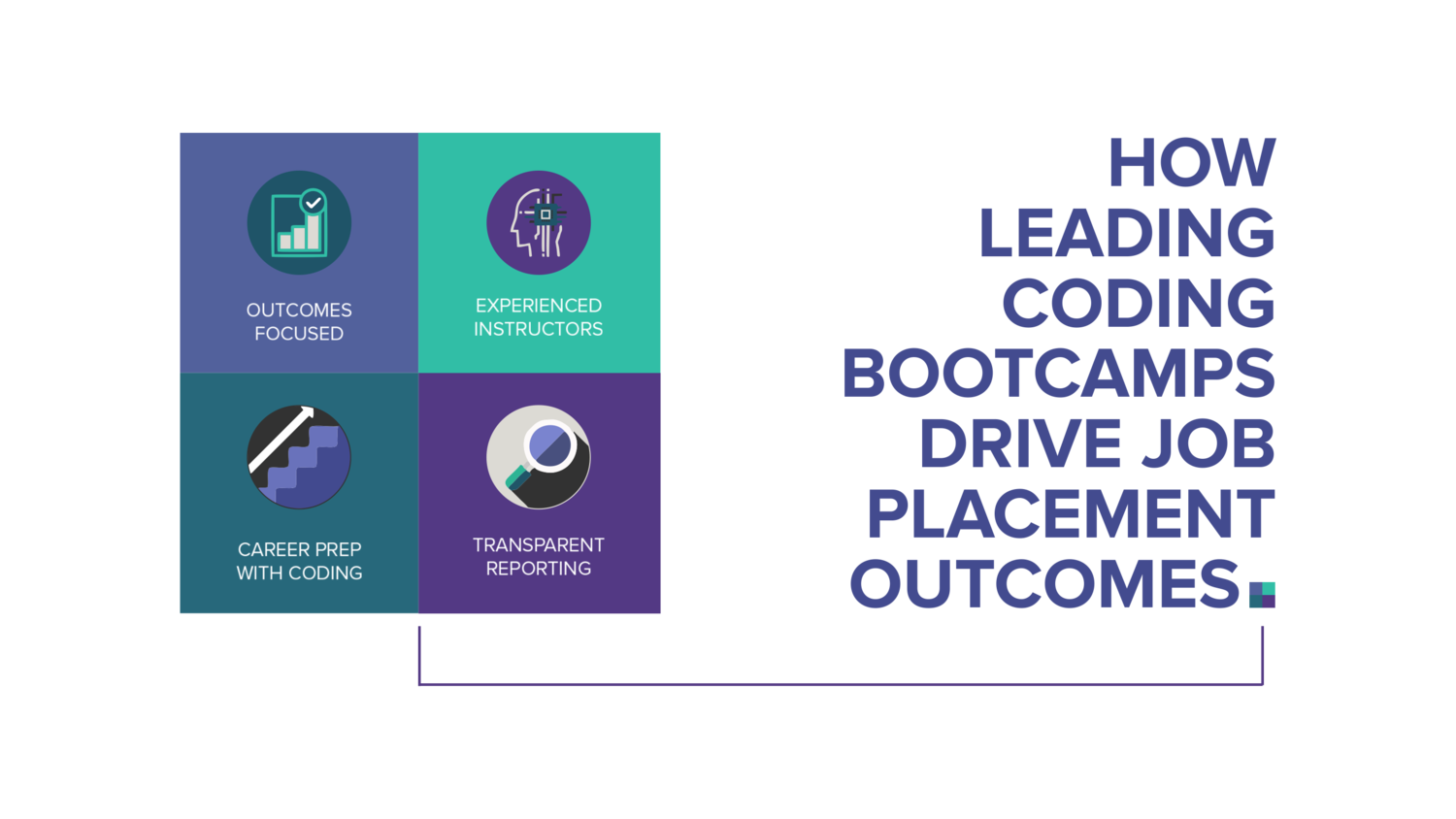 How Leading Coding Bootcamps Drive Job Placement Outcomes Tech Elevator Coding Bootcamp