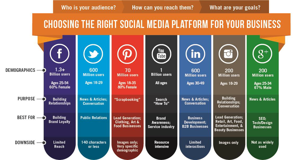 Social Media Platforms.png