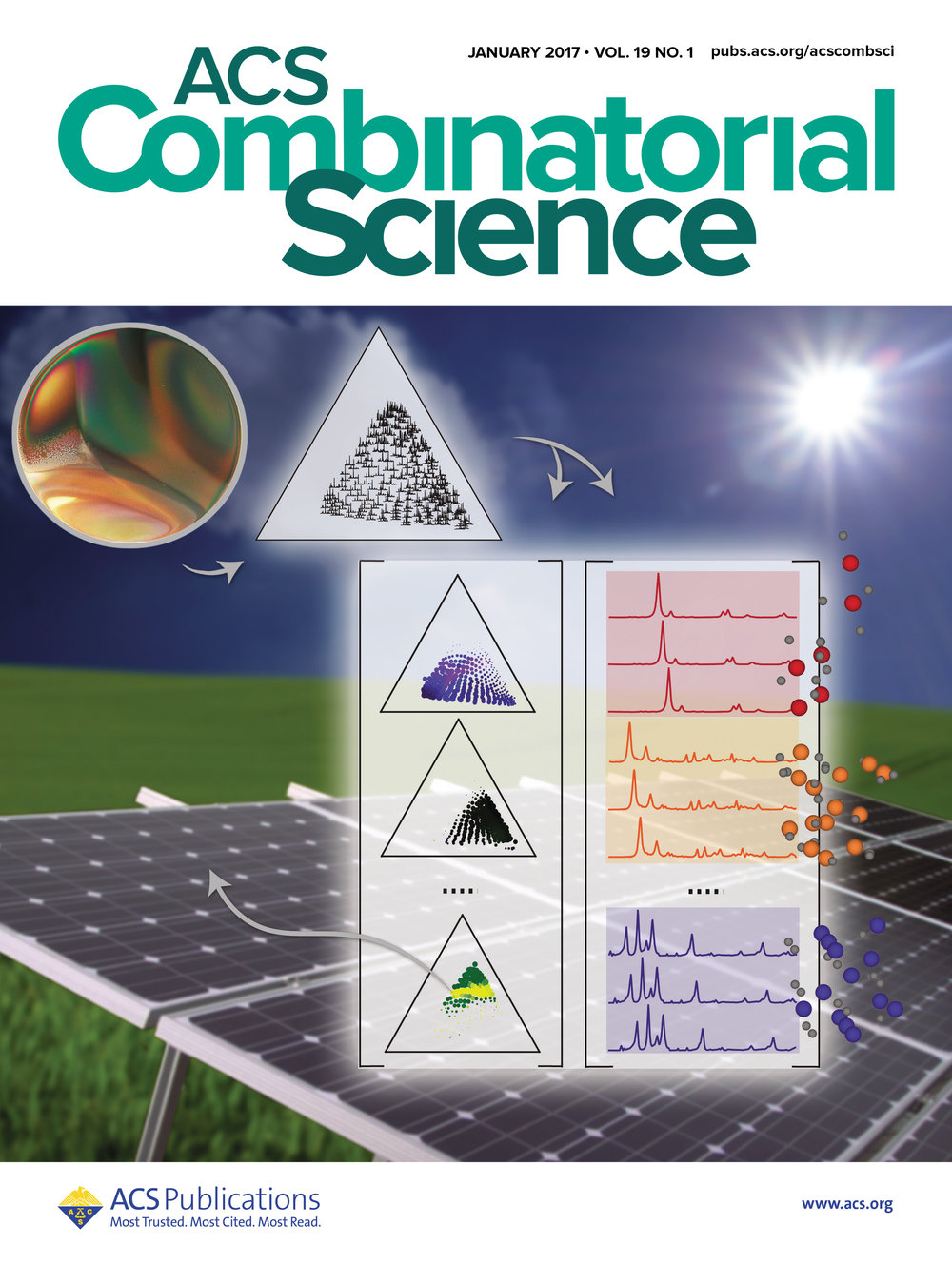 JCAP ACS Combinatorial Science Suram et al 2017 cover 19(1)