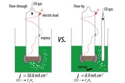 JCAP_Han et al ACS Energy Letters 2.jpg