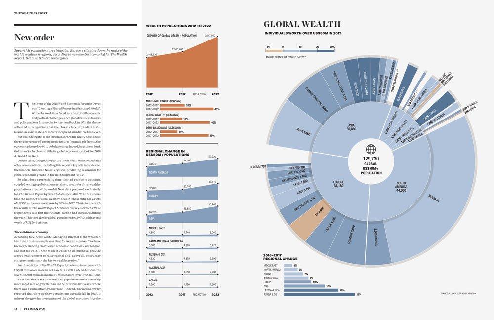 2018 Wealth Report10.jpg