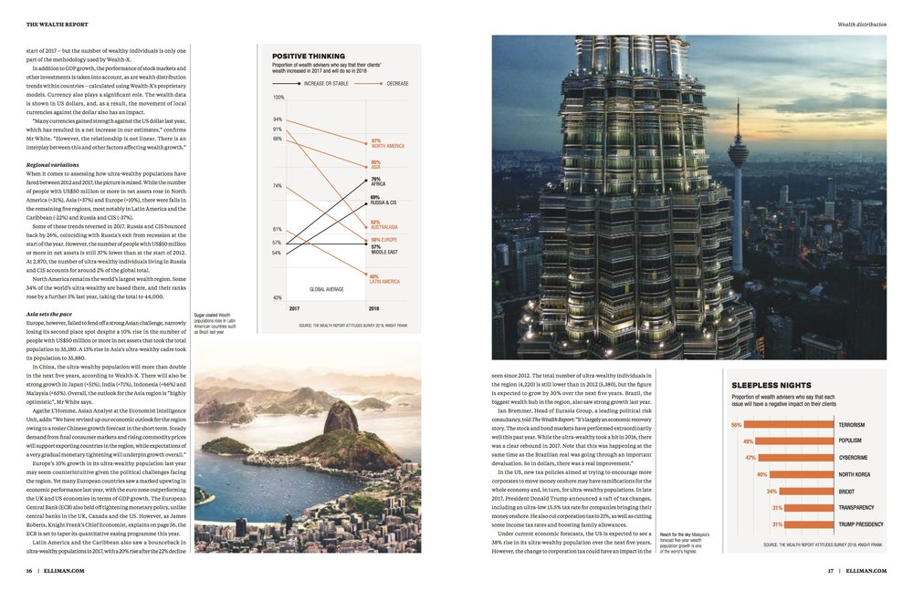 2018 Wealth Report11.jpg