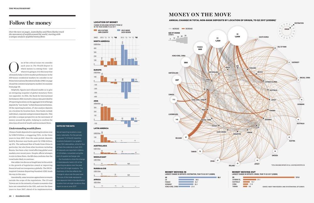 2018 Wealth Report13.jpg