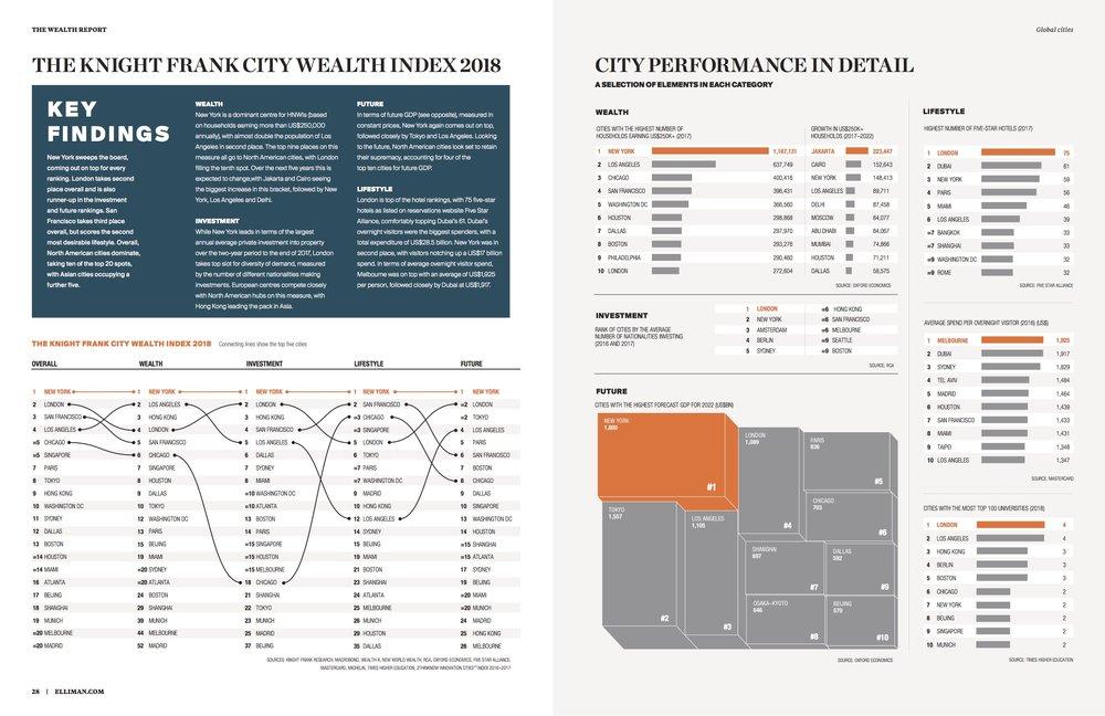 2018 Wealth Report17.jpg