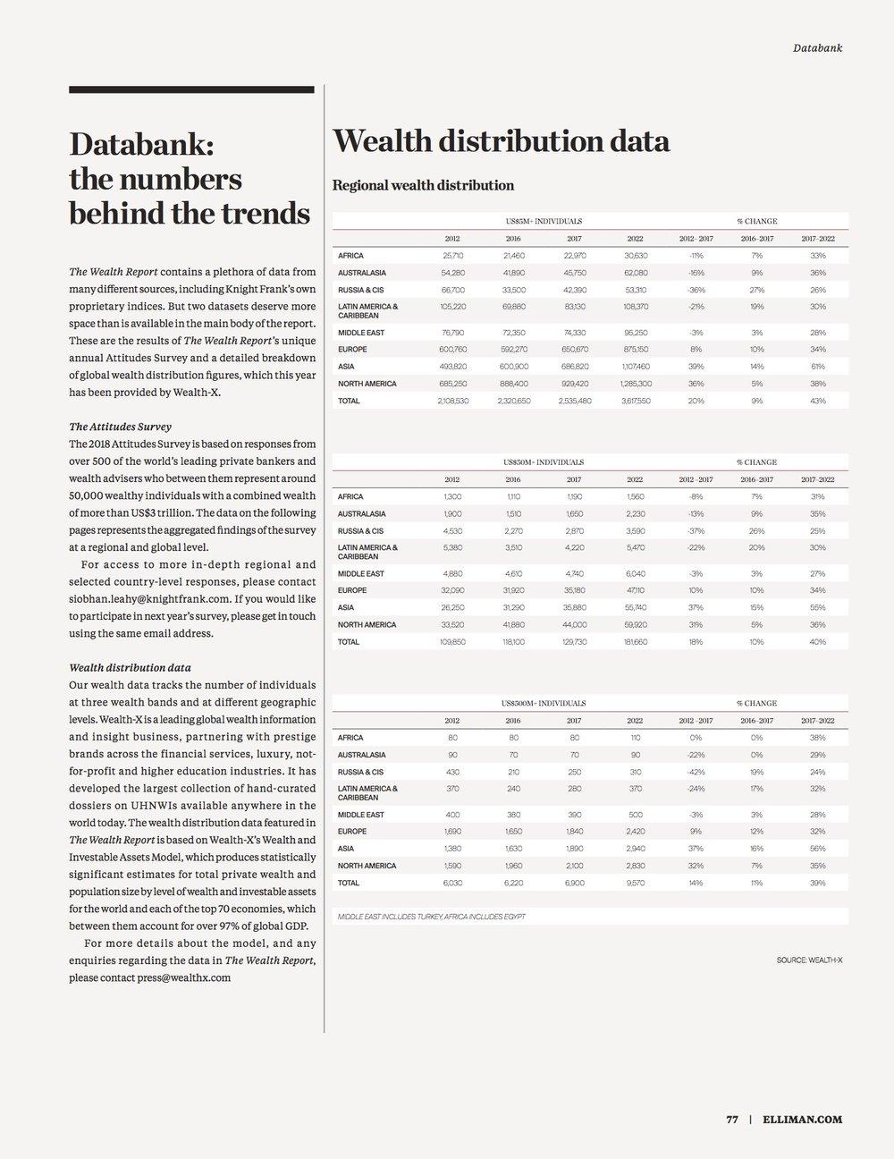 2018 Wealth Report50.jpg