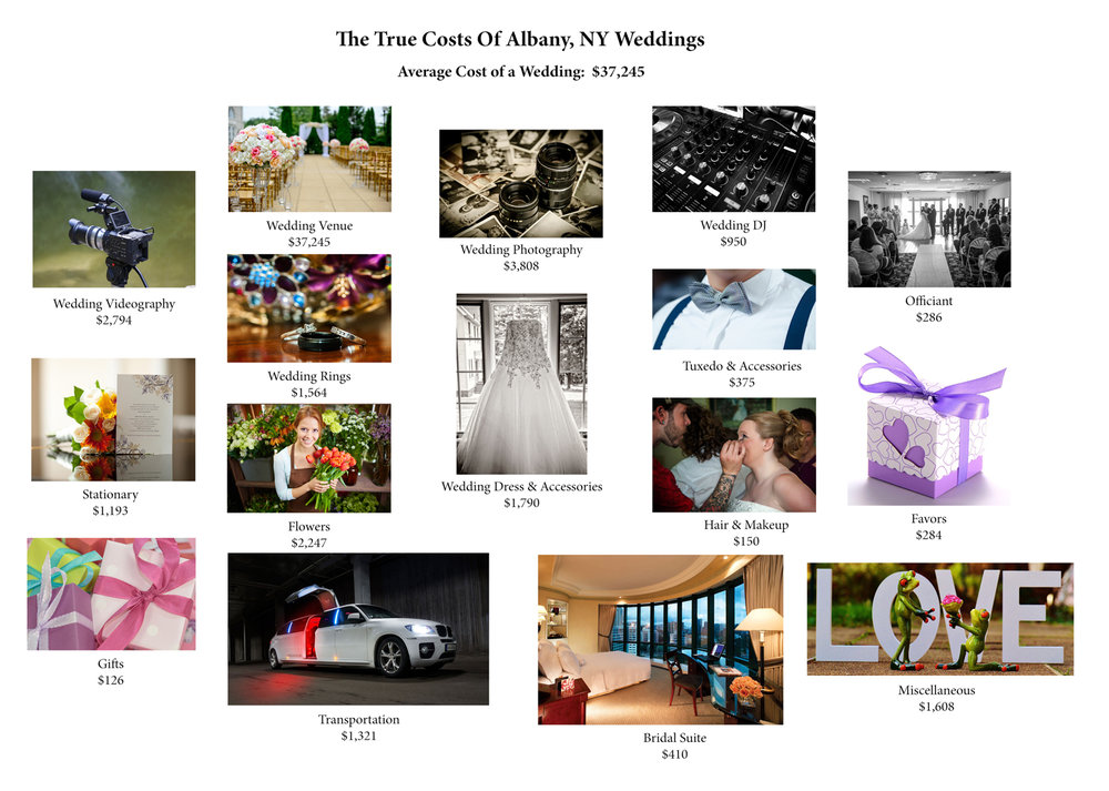 average-cost-of-wedding | jeffrey-house-photography