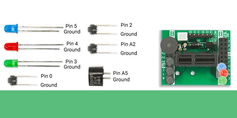 Pin-by-Pin Guides for Each Component