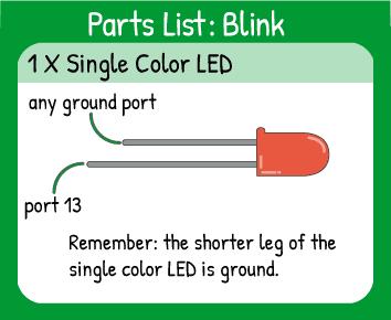 Lets Start Coding Code Concept Blink