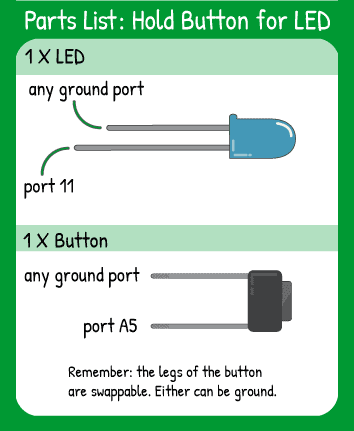 Hold Button to Turn LED On Hookup: 1 button in pin A5 and 1 LED in pin 11. Remember short leg of LED is ground.