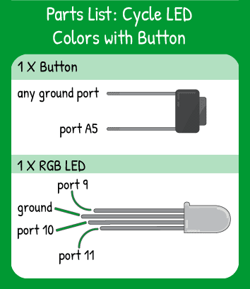 Cycle LED Colors with Button Hookup: 1 button in pin A5 and 1 multicolor LED in pins 9,10,11. Remember the longest leg of the multicolor LED is ground.