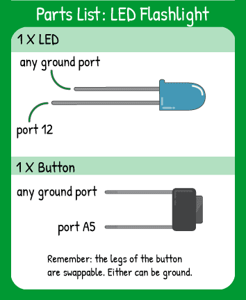 LED Flashlight Hookup: 1 button in pin A5, 1 LED in pin 12. Remember that the shorter LED pin is ground.