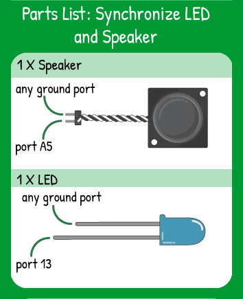Synchronize LED and Speaker Hookup: 1 speaker on pin A5 and 1 LED on pin 13. Remember the shorter leg of the LED is ground.