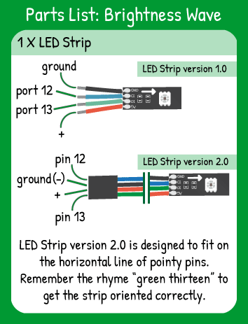 Brightness Wave Hookup: LED Strip with Red in 5V, Green in 13, Blue in 12, Black in ground.