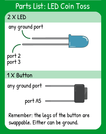 Coin Toss Hookup: 1 button in pin A5, 2 LEDs in pins 2 and 3. Remember the shorter leg of the LED is ground.
