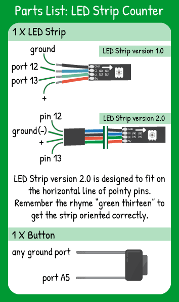 LED Strip Counter Hookup: LED Strip with Red in 5V, Green in 13, Blue in 12, Black in ground, 1 button on pin A5.