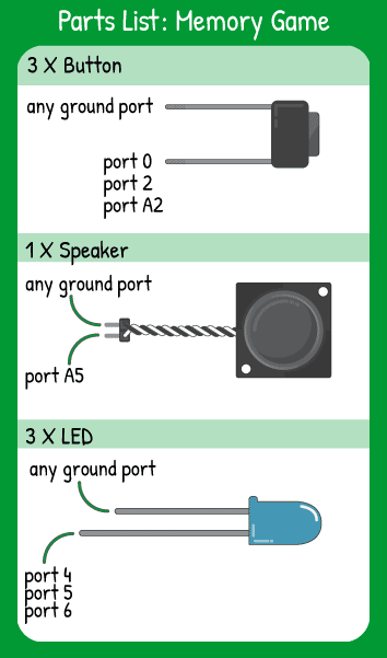 Memory Game Hookup: 1 speaker in pin A5, 3 buttons in pins A0,2,0, 3 LEDs in pins 4,5,6. Remember the shorter leg of the LED is ground.
