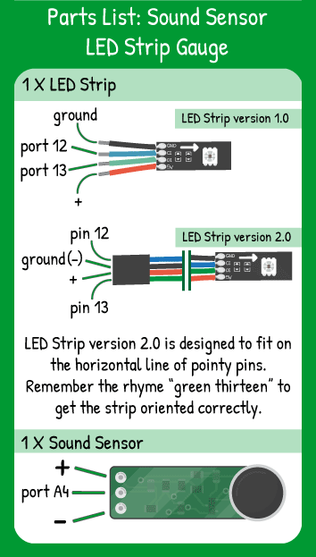 Sound Sensor LED Strip Gauge Hookup: LED Strip with red wire in +, green in 13, blue in 12, black in ground. 1 sound sensor in horizontal pin A4.