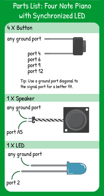 Four Note Piano with Synced LED Hookup: 1 speaker in pin A5, 1 LED in pin 2, 4 buttons in pins 4,6,9,12. Remember the shorter leg of the LED is ground.